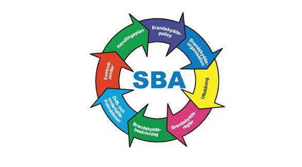 SBA brandhjälpen